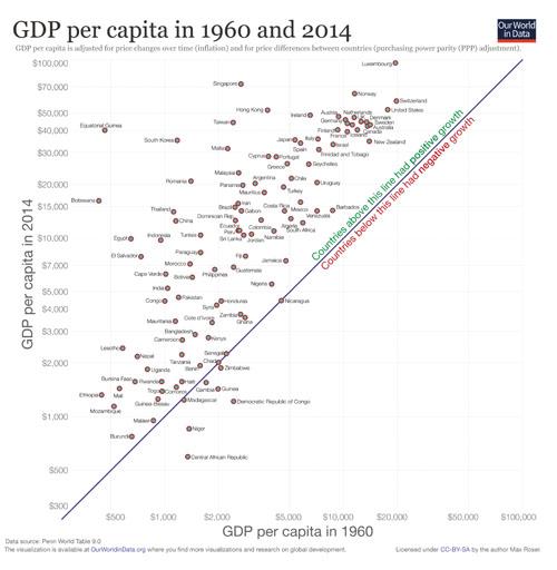 CA - 2017-4-15 - Economic Progress (2)