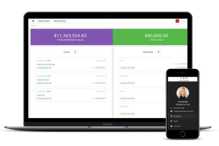 EWM Digital Investing Dashboard